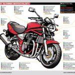 """Czerwcowy """"Świat Motocykli"""" już w sprzedaży"""